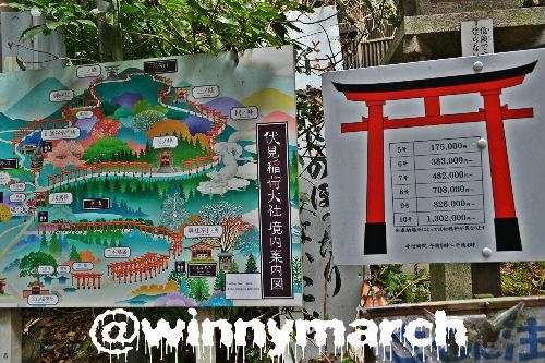 Peta Fushimi inari Shrine Kyoto