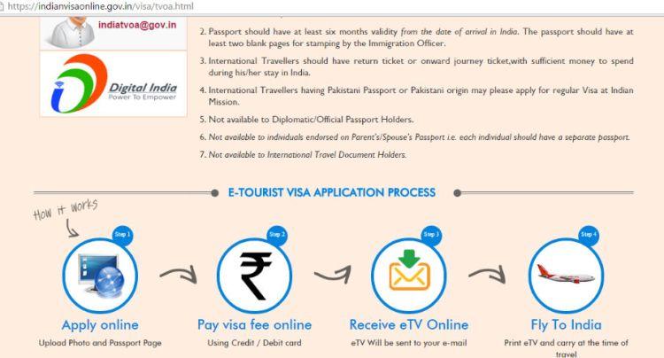 Cara daftar visa india