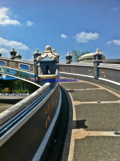 Objek Wisata Medan