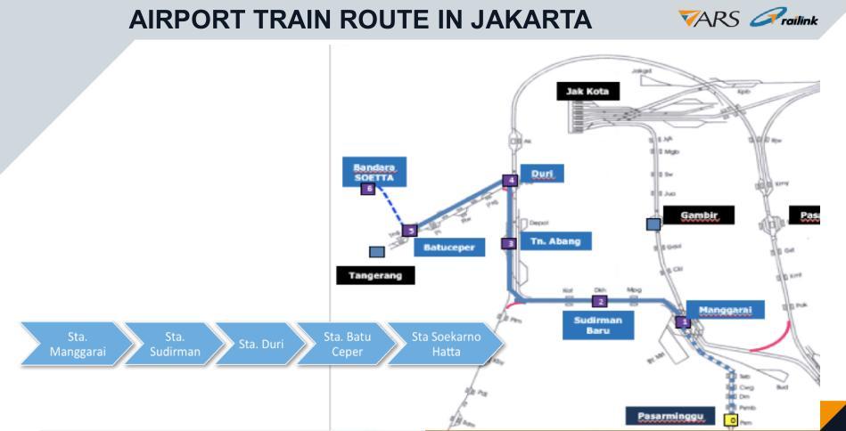 Rute Kereta Bandara Jakarta Copy Right: ARS